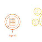 Endpoint AI – the Road to a Trillion Intelligent Endpoints