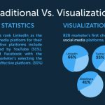 Data visualization: What is it and why does your remote team need to use it?