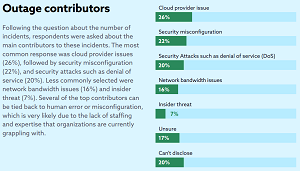 Several of the top contributors can be tied back to human error or misconfiguration